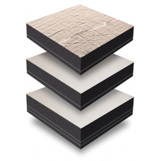 Pro-Gard Sound Insulation Sheets
